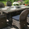 Garden Furniture the Best Exterior Concept